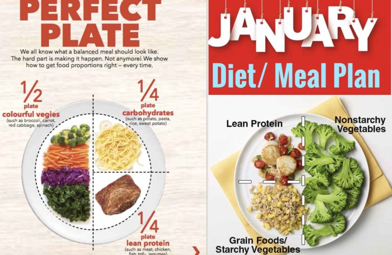 2 Week Diet Plan for Weight Loss