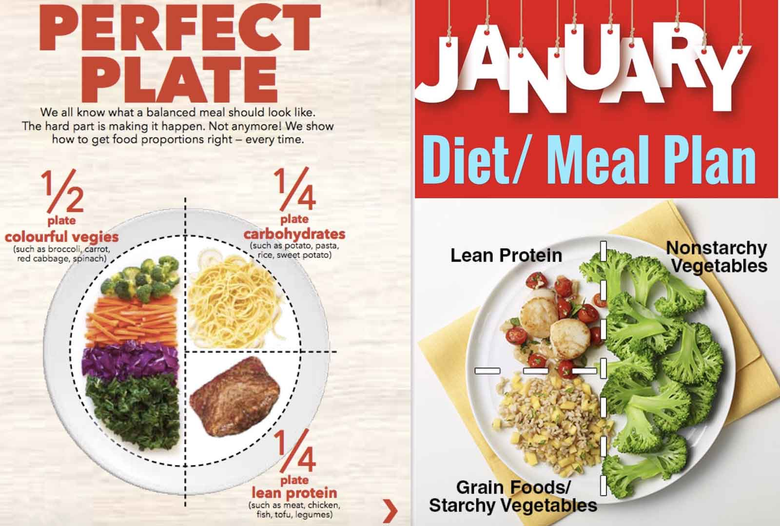 2 Week Diet Plan For Weight Loss Food Fitness Fun